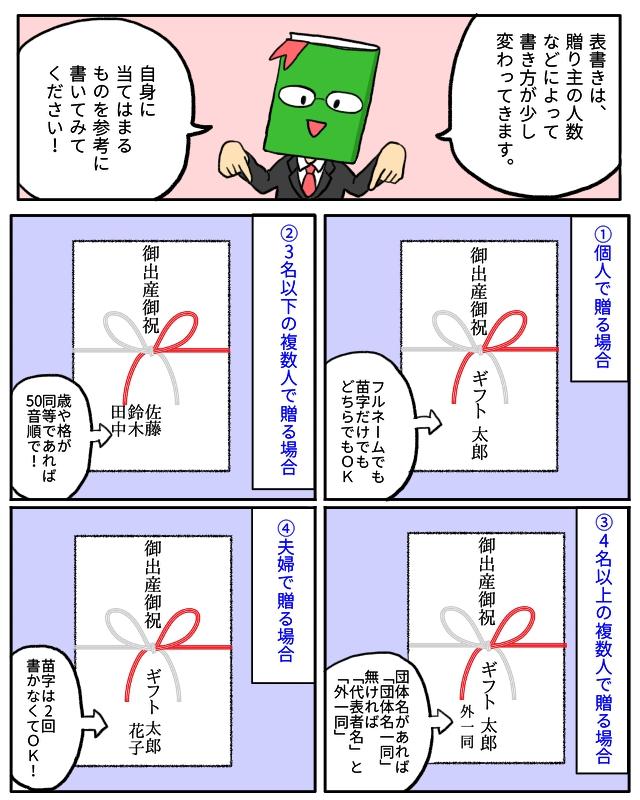 出産祝い祝儀袋・のし袋の表書き書き方